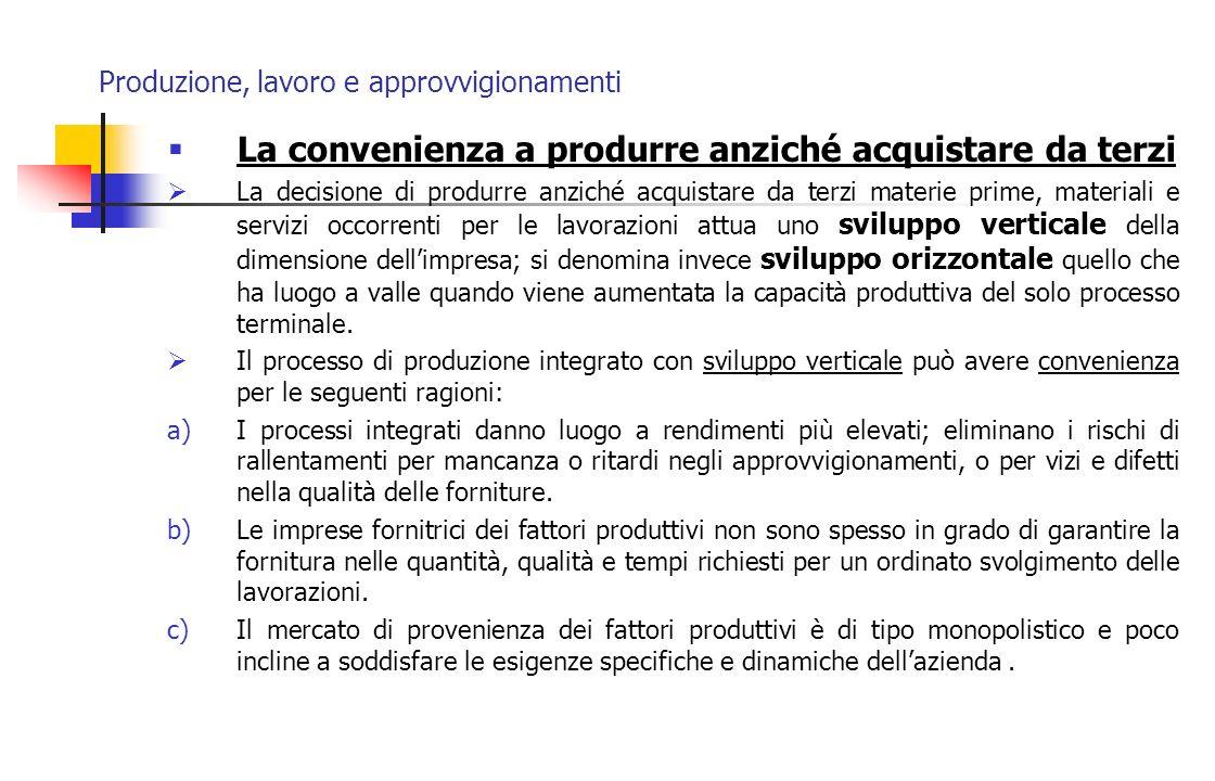 Produzione, lavoro e approvvigionamenti La convenienza a produrre anziché acquistare da terzi La decisione di produrre anziché acquistare da terzi mat