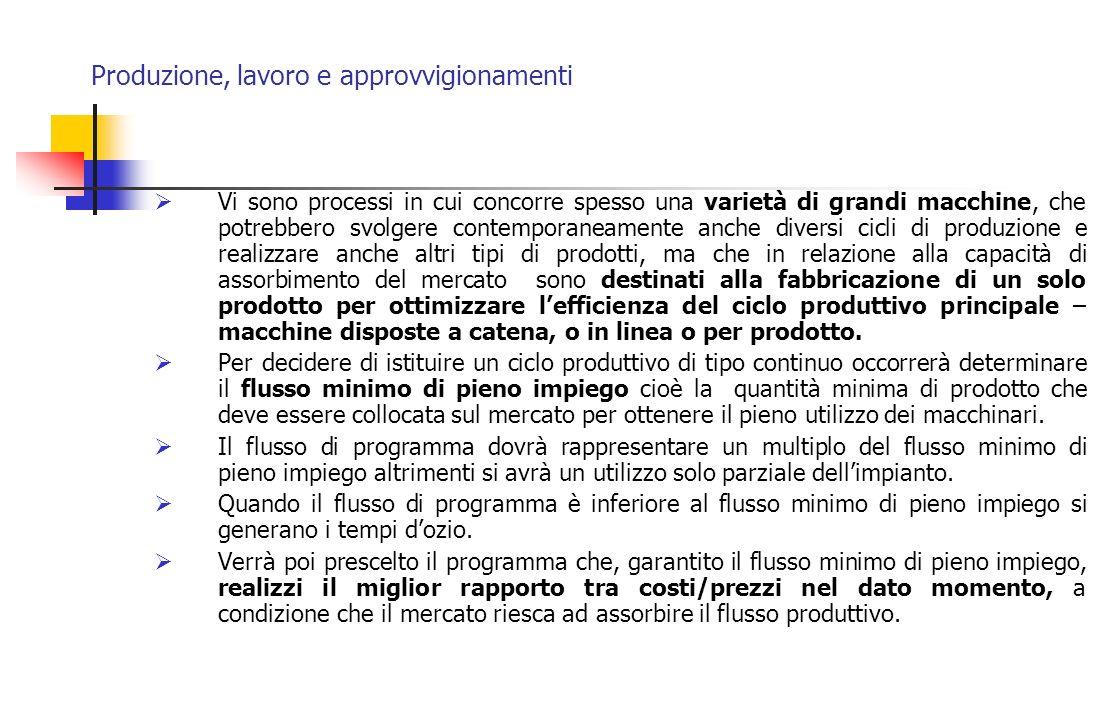 Produzione, lavoro e approvvigionamenti Vi sono processi in cui concorre spesso una varietà di grandi macchine, che potrebbero svolgere contemporaneam