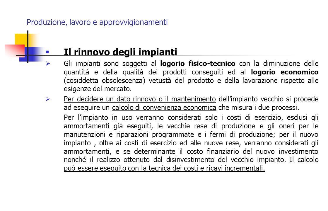 Produzione, lavoro e approvvigionamenti Il rinnovo degli impianti Gli impianti sono soggetti al logorio fisico-tecnico con la diminuzione delle quanti