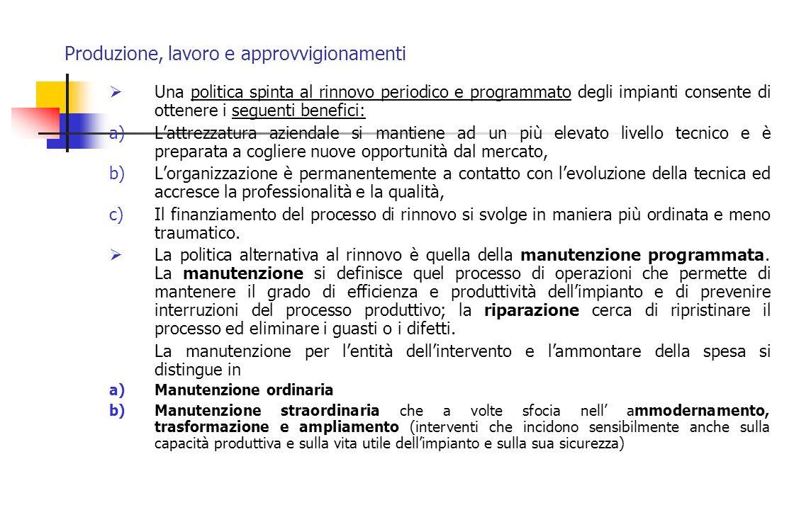 Produzione, lavoro e approvvigionamenti Una politica spinta al rinnovo periodico e programmato degli impianti consente di ottenere i seguenti benefici