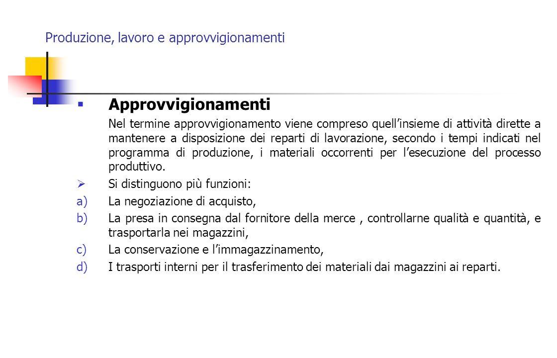 Produzione, lavoro e approvvigionamenti Approvvigionamenti Nel termine approvvigionamento viene compreso quellinsieme di attività dirette a mantenere