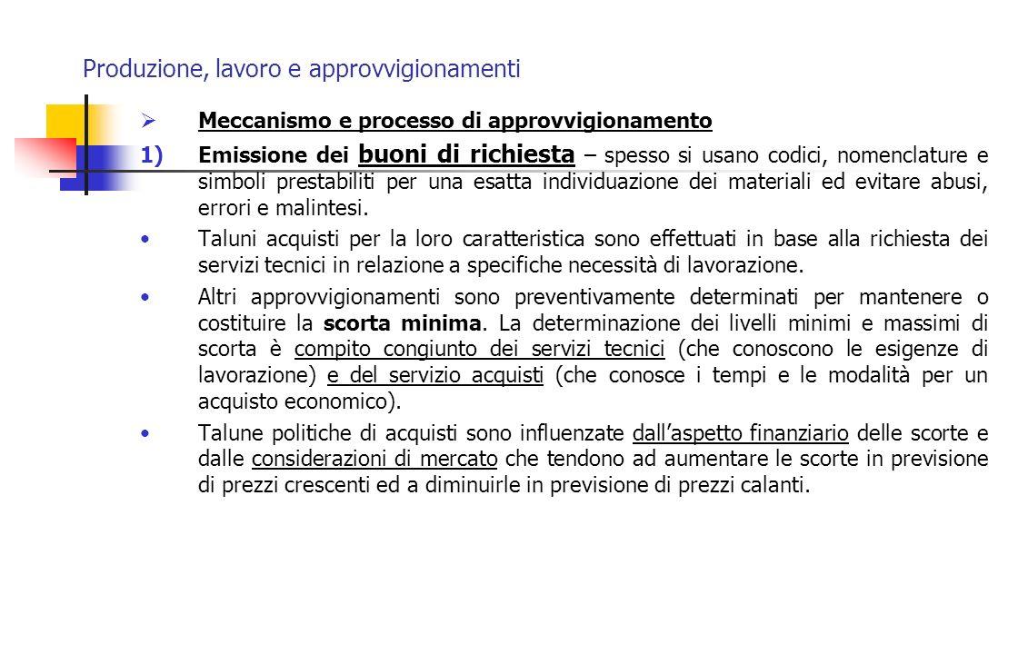 Produzione, lavoro e approvvigionamenti Meccanismo e processo di approvvigionamento 1)Emissione dei buoni di richiesta – spesso si usano codici, nomen