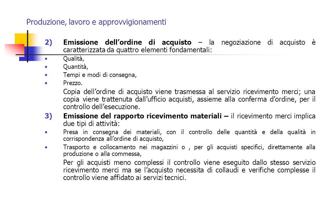 Produzione, lavoro e approvvigionamenti 2)Emissione dellordine di acquisto – la negoziazione di acquisto è caratterizzata da quattro elementi fondamen