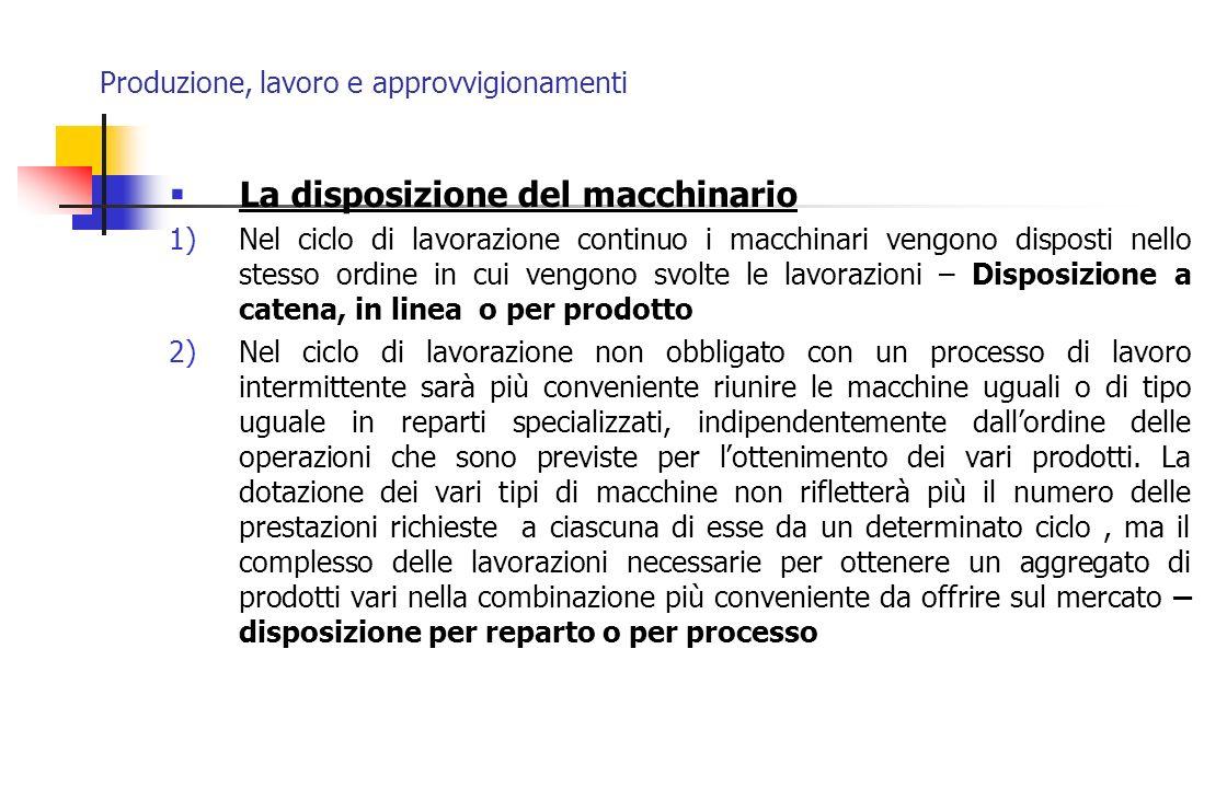 Produzione, lavoro e approvvigionamenti La disposizione del macchinario 1)Nel ciclo di lavorazione continuo i macchinari vengono disposti nello stesso