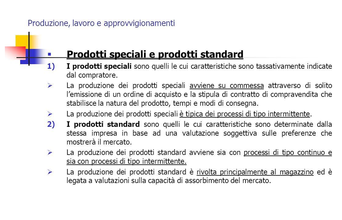 Produzione, lavoro e approvvigionamenti Prodotti speciali e prodotti standard 1)I prodotti speciali sono quelli le cui caratteristiche sono tassativam