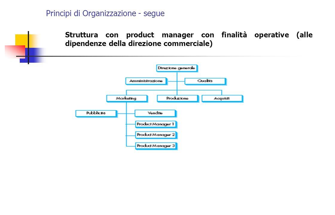 Principi di Organizzazione - segue Struttura con product manager con finalità operative (alle dipendenze della direzione commerciale)