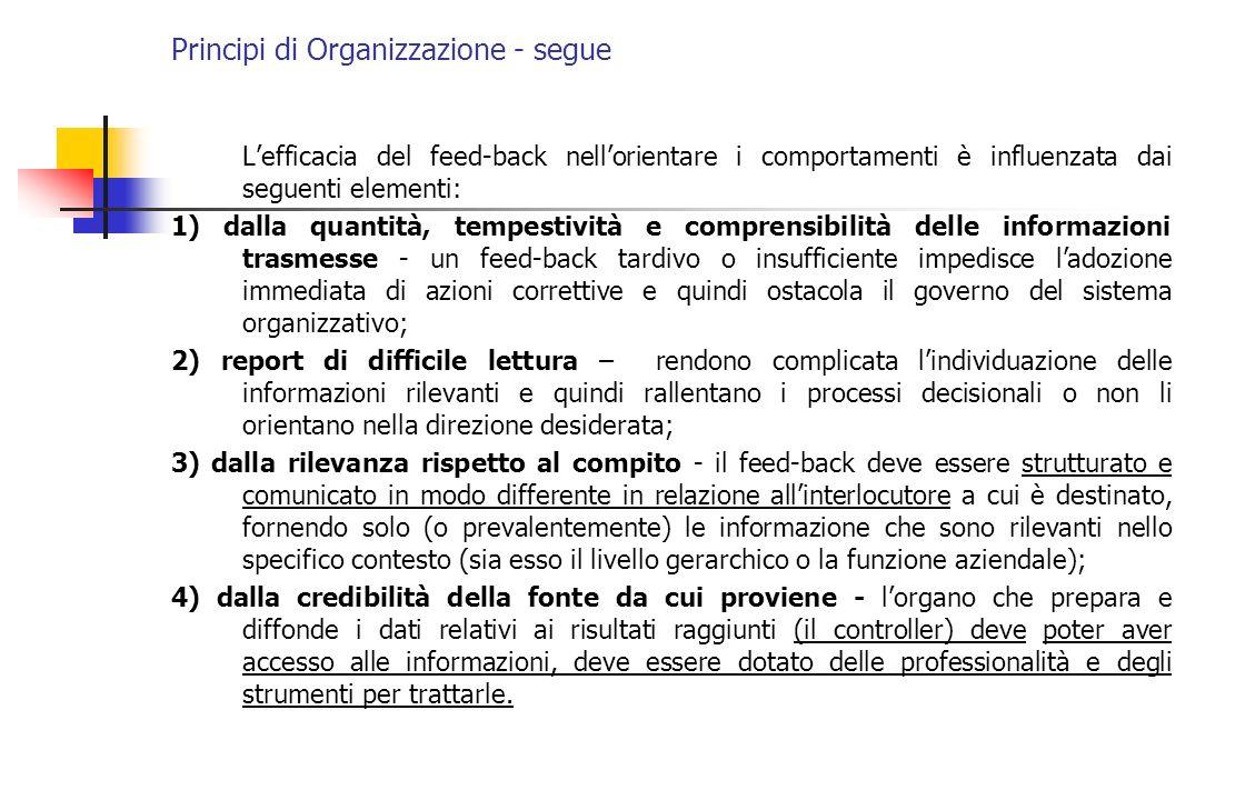 Principi di Organizzazione - segue Lefficacia del feed-back nellorientare i comportamenti è influenzata dai seguenti elementi: 1) dalla quantità, temp