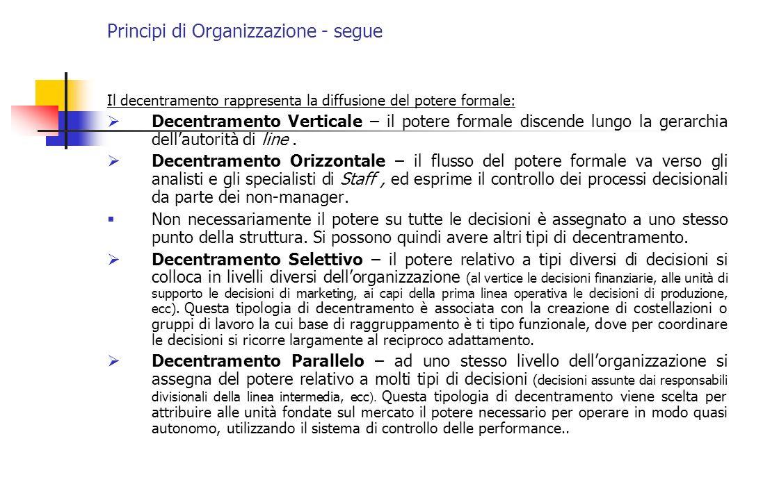Principi di Organizzazione - segue Il decentramento rappresenta la diffusione del potere formale: Decentramento Verticale – il potere formale discende