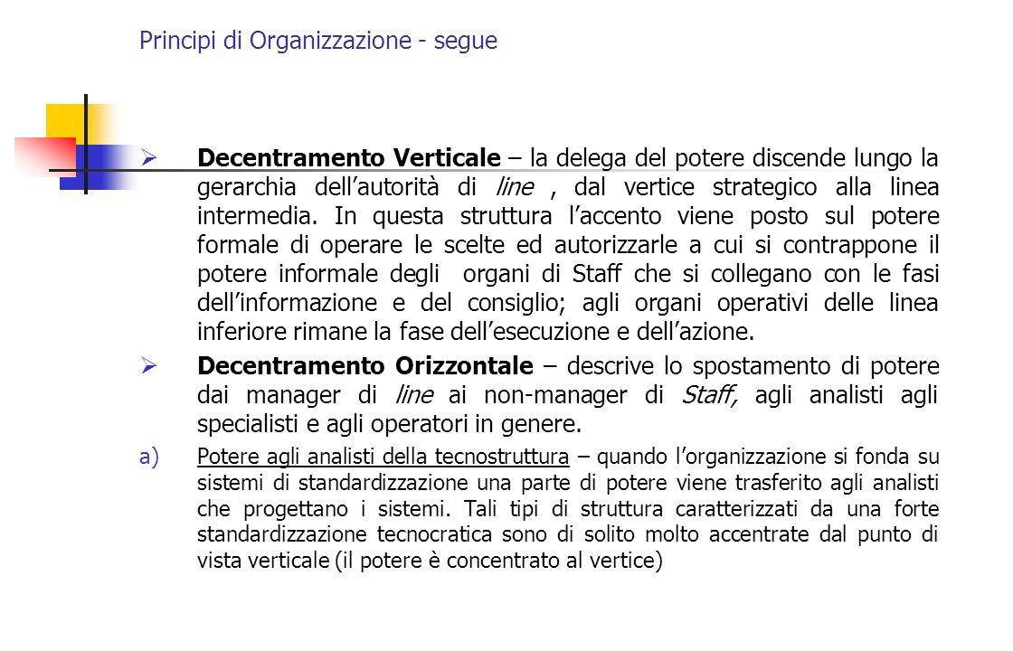 Principi di Organizzazione - segue Decentramento Verticale – la delega del potere discende lungo la gerarchia dellautorità di line, dal vertice strate