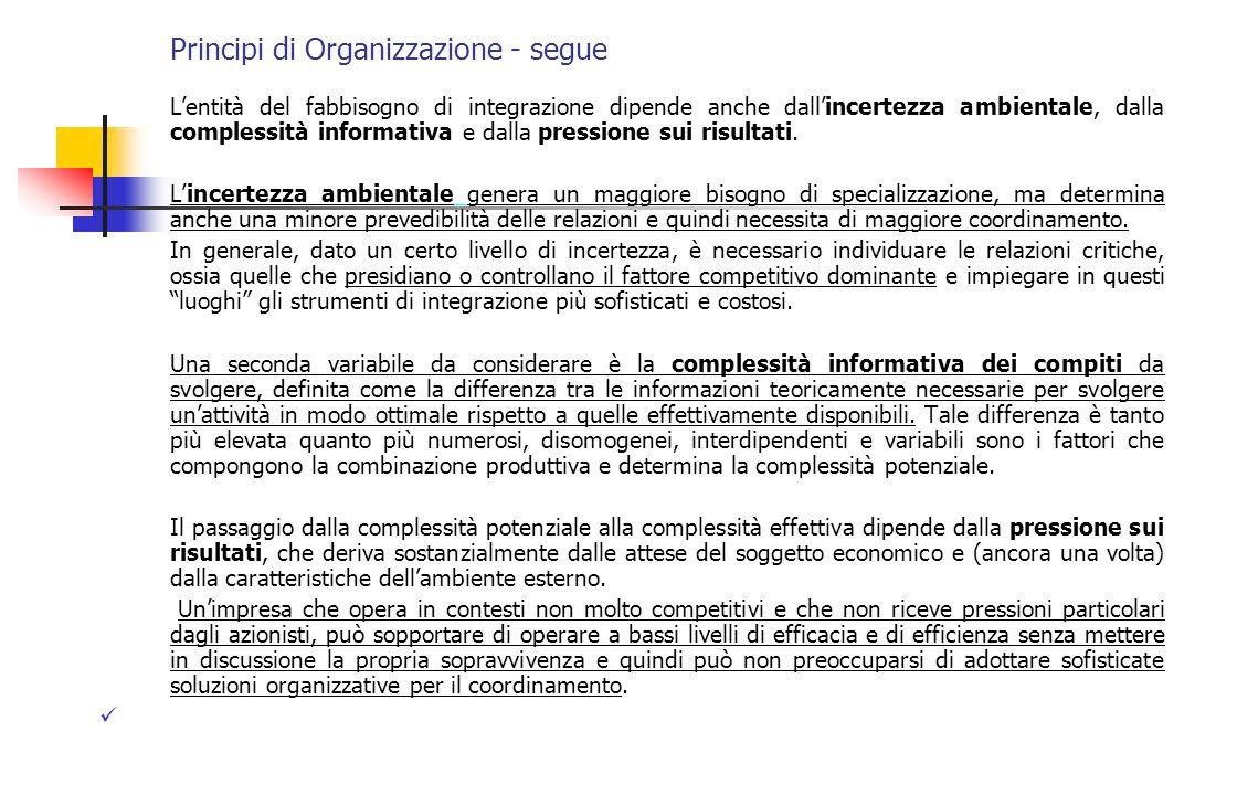 Principi di Organizzazione - segue Struttura con product manager con finalità strategiche (alle dipendenze della direzione generale)