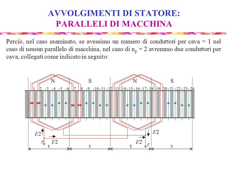 AVVOLGIMENTI DI STATORE: PARALLELI DI MACCHINA Perciò, nel caso esaminato, se avessimo un numero di conduttori per cava = 1 nel caso di nessun paralle