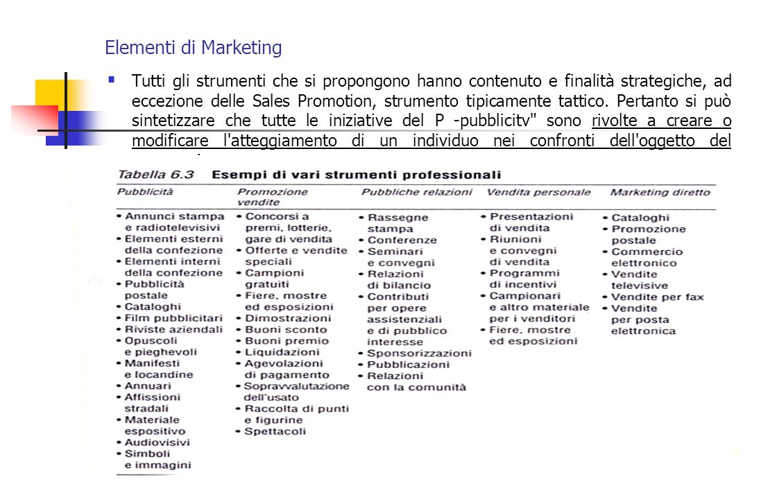 Elementi di Marketing Tutti gli strumenti che si propongono hanno contenuto e finalità strategiche, ad eccezione delle Sales Promotion, strumento tipi