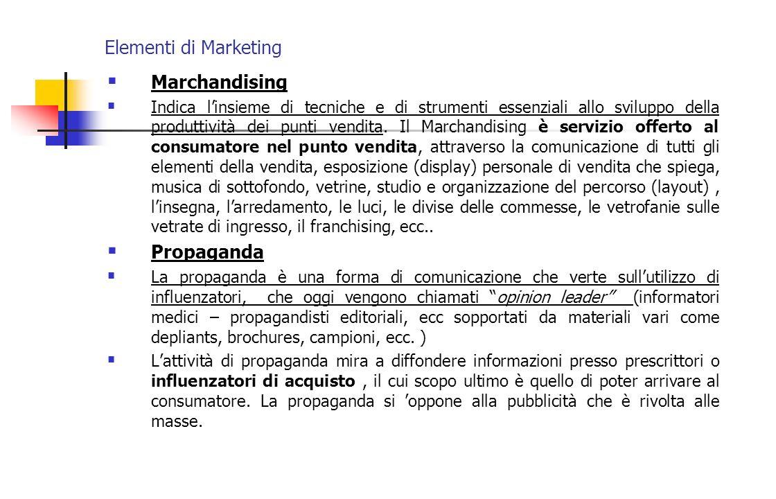 Elementi di Marketing Marchandising Indica linsieme di tecniche e di strumenti essenziali allo sviluppo della produttività dei punti vendita. Il March