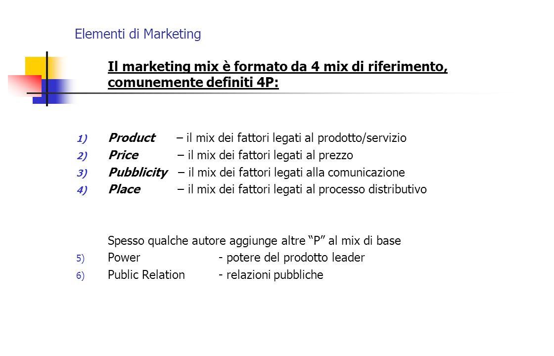 Elementi di Marketing Il Punto vendita (la Distribuzione) Occorre porsi il problema di come rendere disponibile il proprio prodotto per il mercato obiettivo.