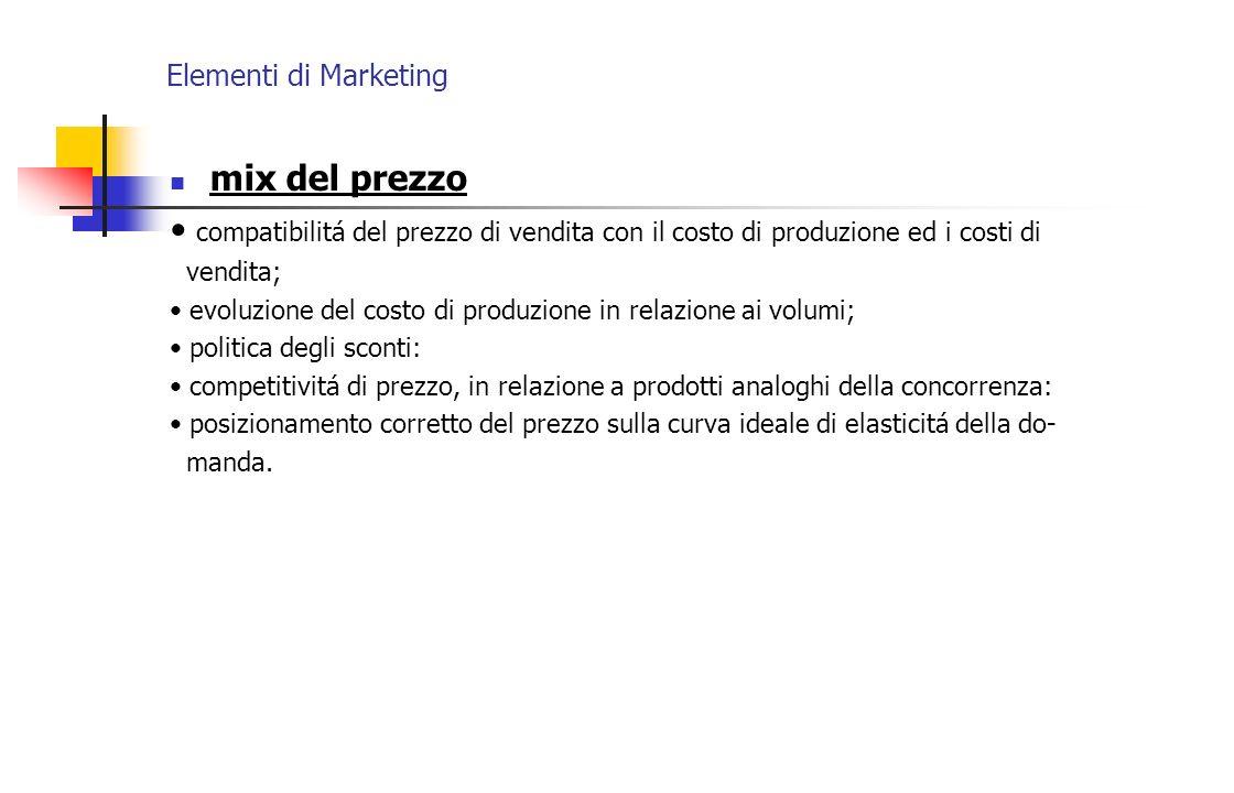 Elementi di Marketing mix del prezzo compatibilitá del prezzo di vendita con il costo di produzione ed i costi di vendita; evoluzione del costo di pro