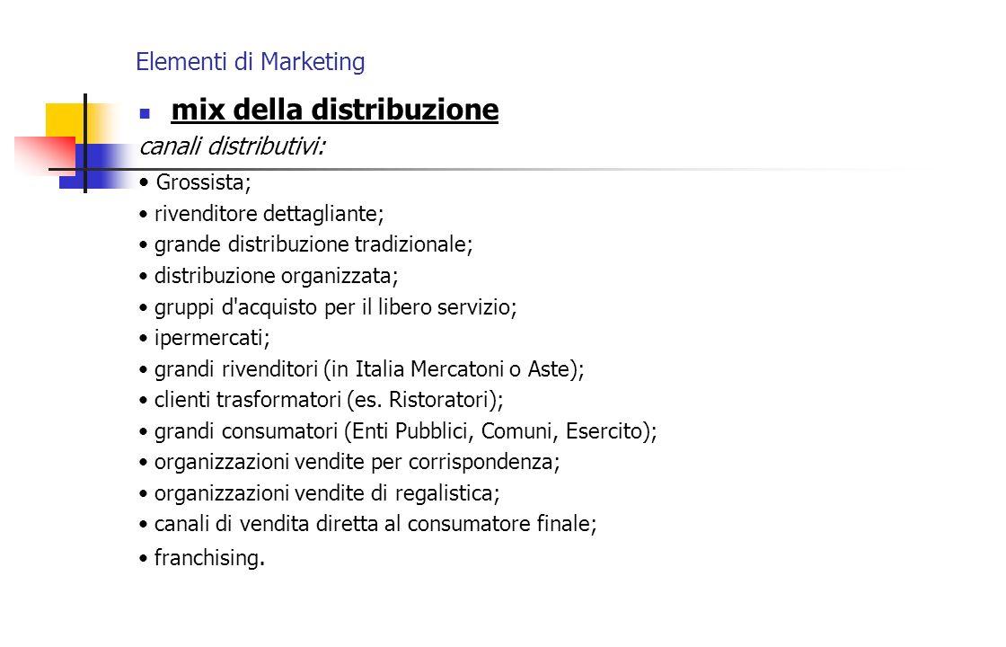 Elementi di Marketing mix della distribuzione canali distributivi: Grossista; rivenditore dettagliante; grande distribuzione tradizionale; distribuzio