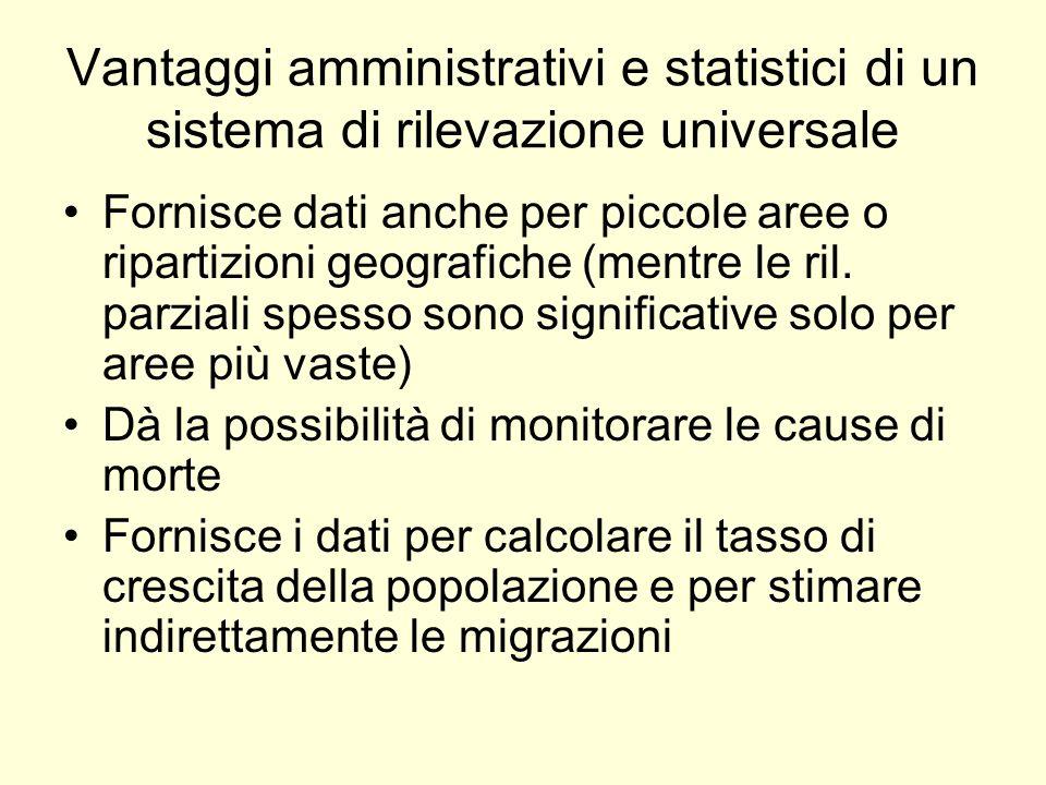 Vantaggi amministrativi e statistici di un sistema di rilevazione universale Fornisce dati anche per piccole aree o ripartizioni geografiche (mentre le ril.