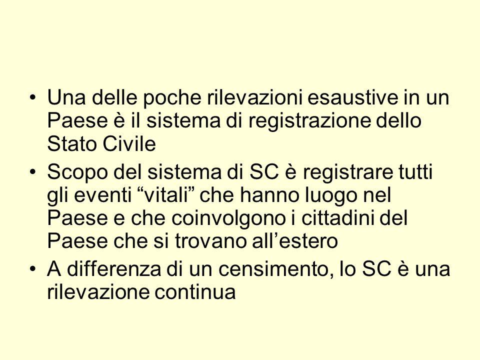 Una delle poche rilevazioni esaustive in un Paese è il sistema di registrazione dello Stato Civile Scopo del sistema di SC è registrare tutti gli eventi vitali che hanno luogo nel Paese e che coinvolgono i cittadini del Paese che si trovano allestero A differenza di un censimento, lo SC è una rilevazione continua