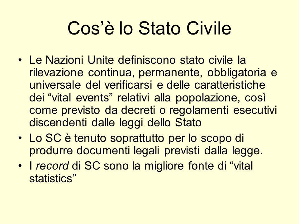 Cosè lo Stato Civile Le Nazioni Unite definiscono stato civile la rilevazione continua, permanente, obbligatoria e universale del verificarsi e delle