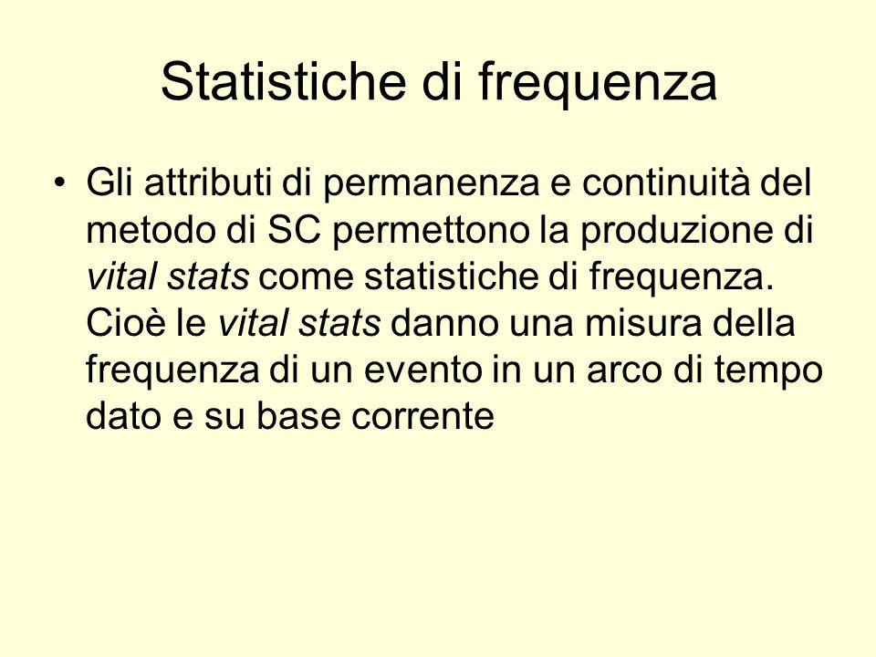 Statistiche di frequenza Gli attributi di permanenza e continuità del metodo di SC permettono la produzione di vital stats come statistiche di frequen