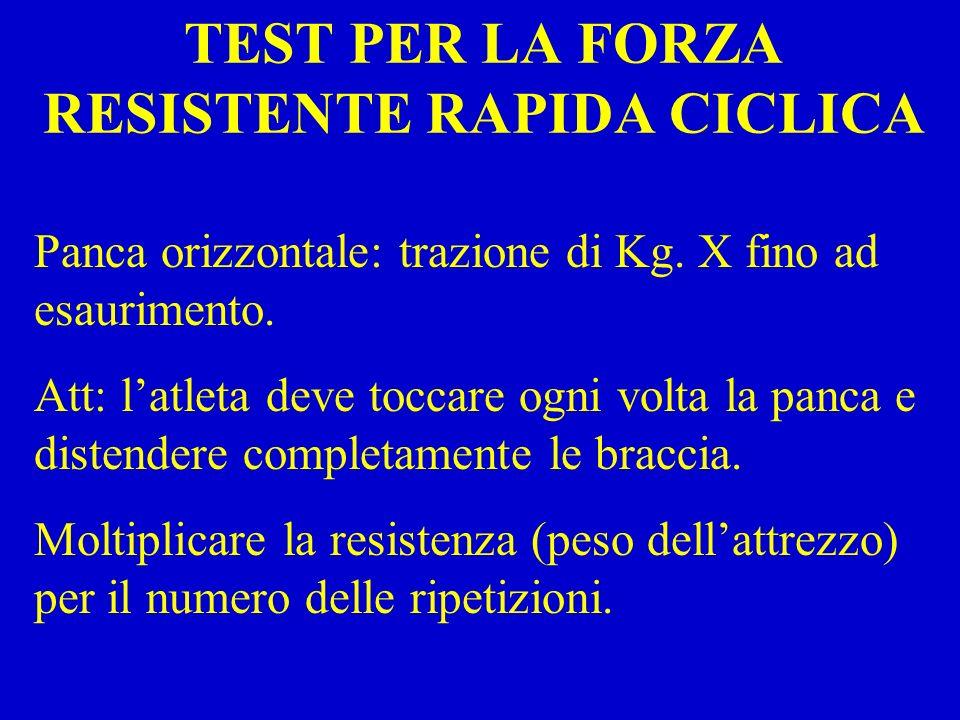 TEST PER LA FORZA RESISTENTE RAPIDA CICLICA Panca orizzontale: trazione di Kg.
