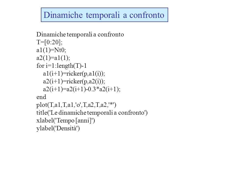 Dinamiche temporali a confronto T=[0:20]; a1(1)=Nt0; a2(1)=a1(1); for i=1:length(T)-1 a1(i+1)=ricker(p,a1(i)); a2(i+1)=ricker(p,a2(i)); a2(i+1)=a2(i+1