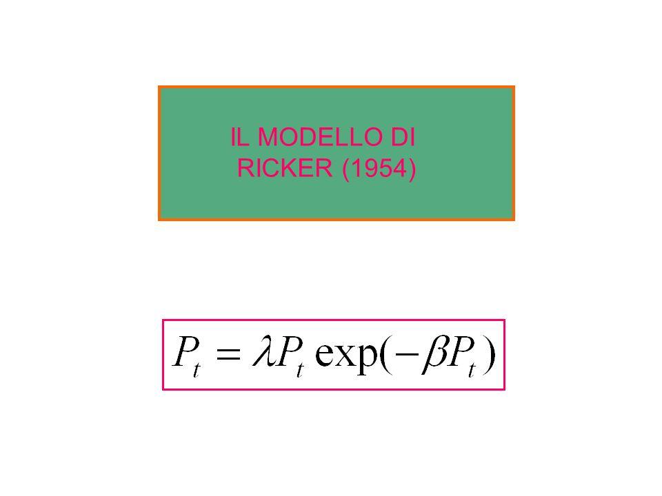 IL MODELLO DI RICKER (1954)