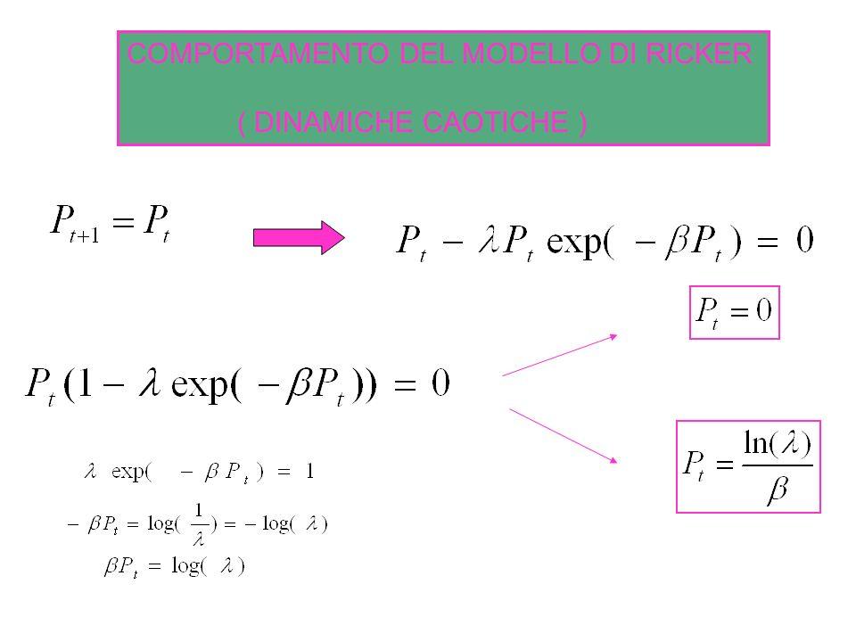 figure(2) plot(Nt,Nt1, o ,Nt,y) title( Modello di Ricker per una popolazione di aringhe ) xlabel( Nt [ 10^3 tonnellate] ) ylabel( Nt+1 [ 10^3 tonnellate] ) legend( Dati misurati , Modello di Ricker ) 3.73310.0234