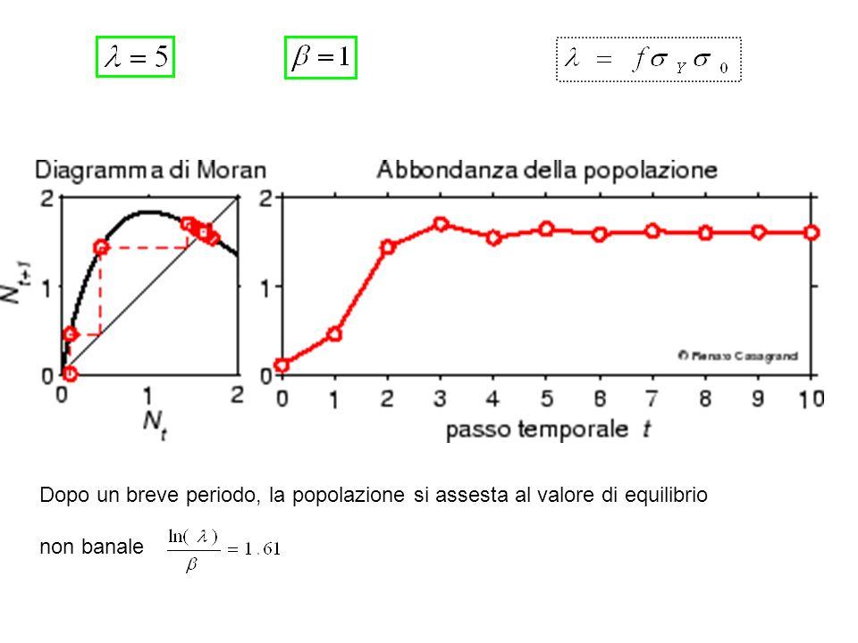 Se si ha un andamento ciclico (di periodo 2).