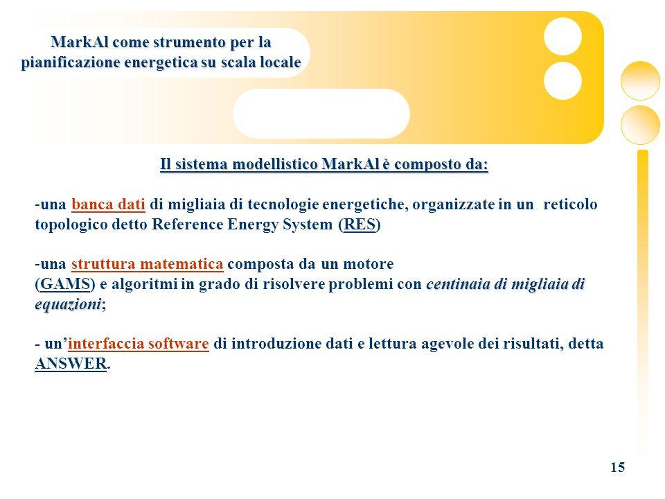 15 Il sistema modellistico MarkAl è composto da: -una banca dati di migliaia di tecnologie energetiche, organizzate in un reticolo topologico detto Re