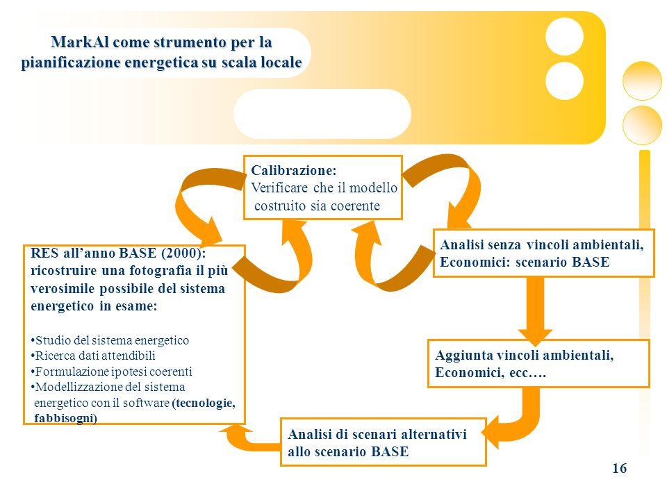 16 RES allanno BASE (2000): ricostruire una fotografia il più verosimile possibile del sistema energetico in esame: Studio del sistema energetico Rice