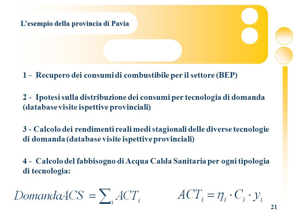 21 3 - Calcolo dei rendimenti reali medi stagionali delle diverse tecnologie di domanda (database visite ispettive provinciali) 4 - Calcolo del fabbis
