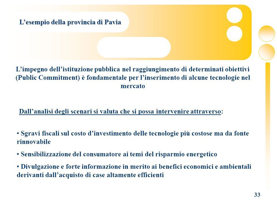 33 Lesempio della provincia di Pavia Limpegno dellistituzione pubblica nel raggiungimento di determinati obiettivi (Public Commitment) è fondamentale