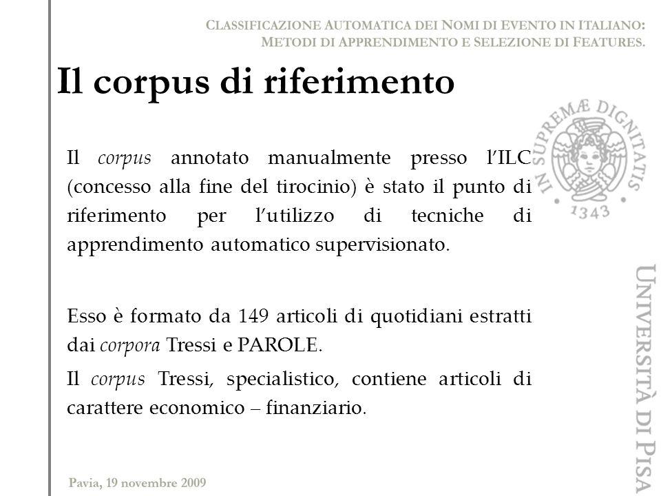 Il corpus di riferimento Il corpus annotato manualmente presso lILC (concesso alla fine del tirocinio) è stato il punto di riferimento per lutilizzo d