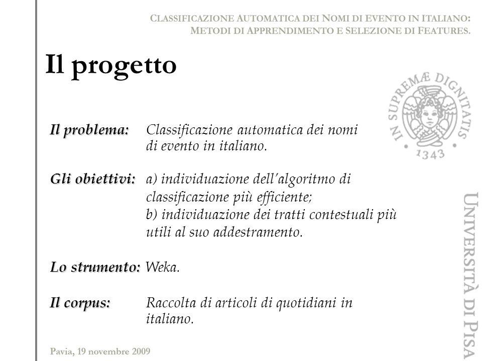Il problema: Il problema:Classificazione automatica dei nomi di evento in italiano. Gli obiettivi: Gli obiettivi:a) individuazione dellalgoritmo di cl