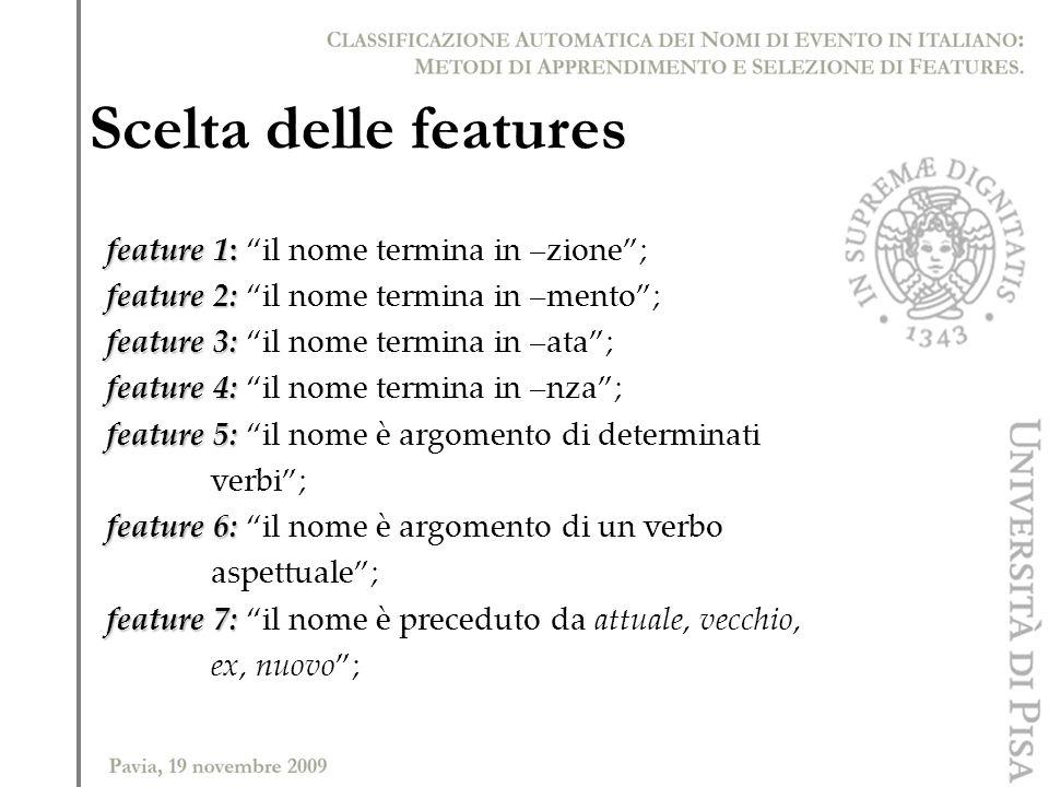 Scelta delle features feature 1: feature 1: il nome termina in –zione; feature 2: feature 2: il nome termina in –mento; feature 3: feature 3: il nome