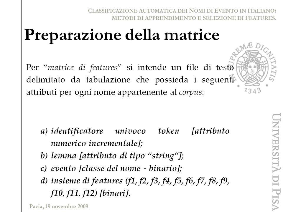 Preparazione della matrice a)identificatore univoco token [attributo numerico incrementale]; b)lemma [attributo di tipo string]; c)evento [classe del
