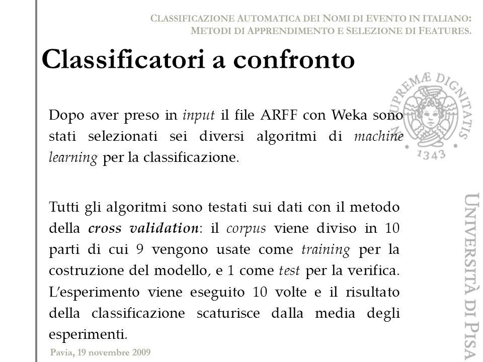 Classificatori a confronto Dopo aver preso in input il file ARFF con Weka sono stati selezionati sei diversi algoritmi di machine learning per la clas