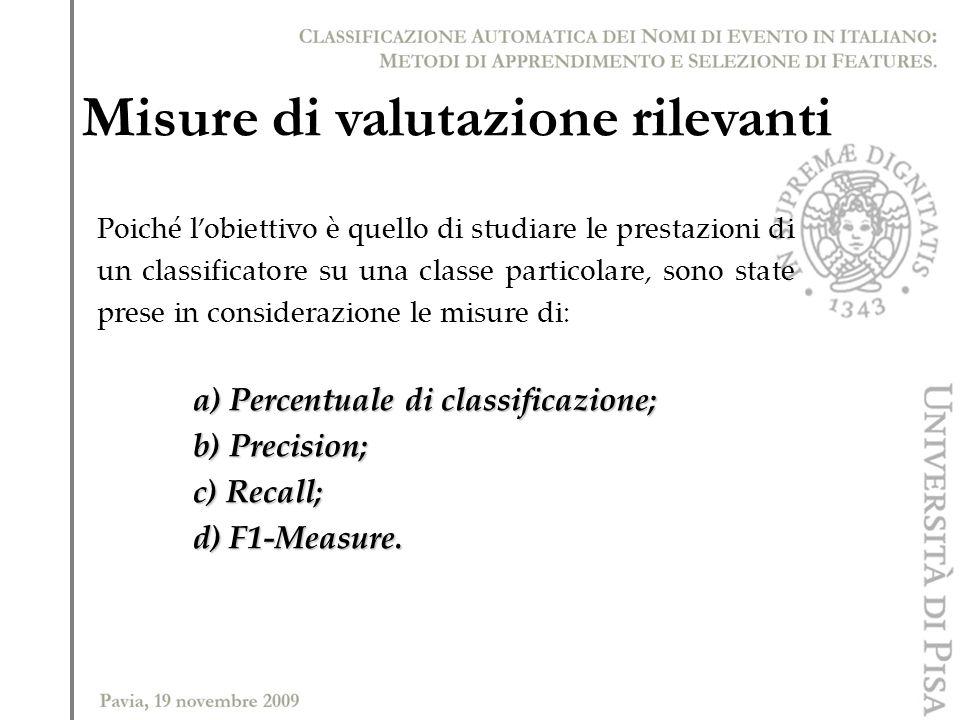 Misure di valutazione rilevanti Poiché lobiettivo è quello di studiare le prestazioni di un classificatore su una classe particolare, sono state prese