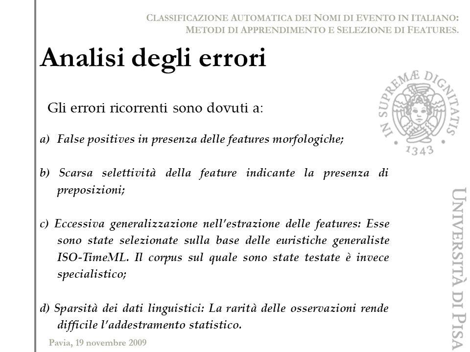 Analisi degli errori Gli errori ricorrenti sono dovuti a: a)False positives in presenza delle features morfologiche; b) Scarsa selettività della featu