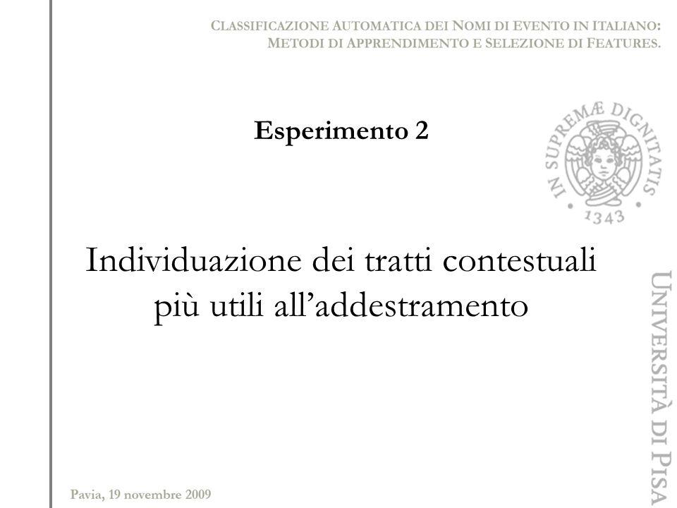 Esperimento 2 Individuazione dei tratti contestuali più utili alladdestramento