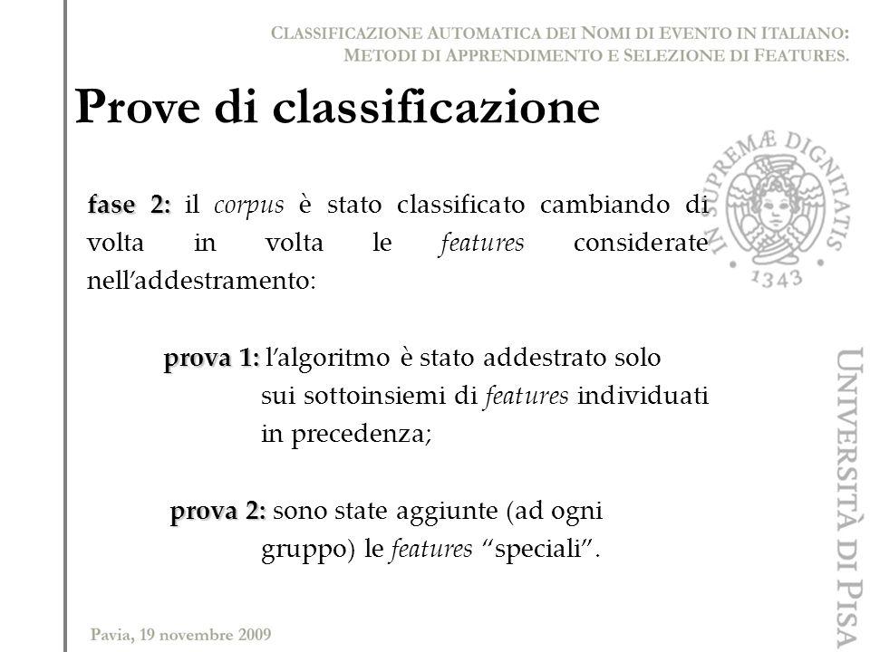 Prove di classificazione fase 2: fase 2: il corpus è stato classificato cambiando di volta in volta le features considerate nelladdestramento: prova 1