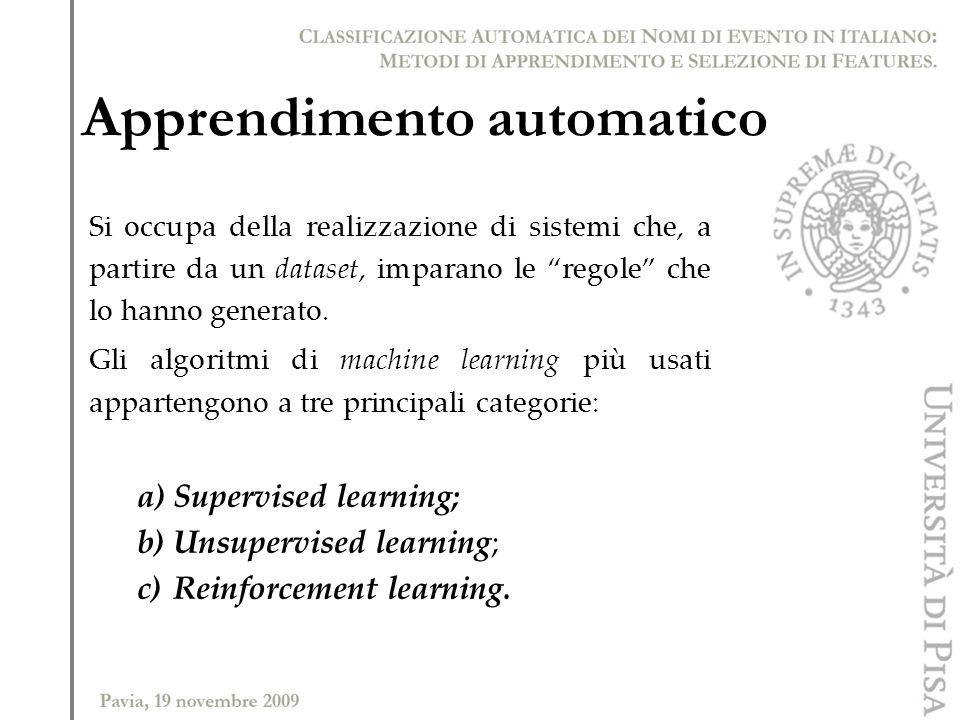 Apprendimento automatico Si occupa della realizzazione di sistemi che, a partire da un dataset, imparano le regole che lo hanno generato. Gli algoritm