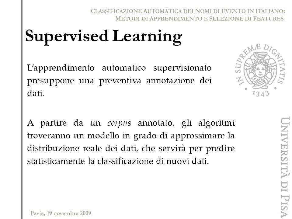 Supervised Learning Lapprendimento automatico supervisionato presuppone una preventiva annotazione dei dati. A partire da un corpus annotato, gli algo