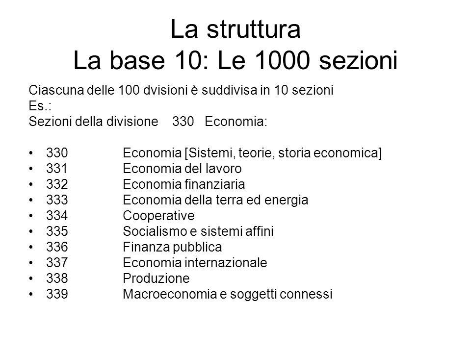 La struttura La base 10: Le 1000 sezioni Ciascuna delle 100 dvisioni è suddivisa in 10 sezioni Es.: Sezioni della divisione 330 Economia: 330Economia