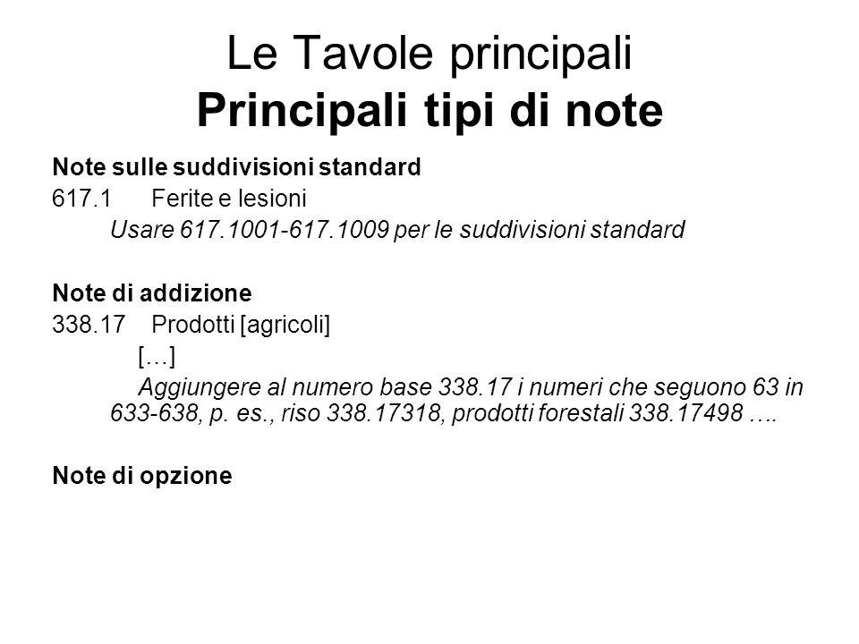 Le Tavole principali Principali tipi di note Note sulle suddivisioni standard 617.1 Ferite e lesioni Usare 617.1001-617.1009 per le suddivisioni stand