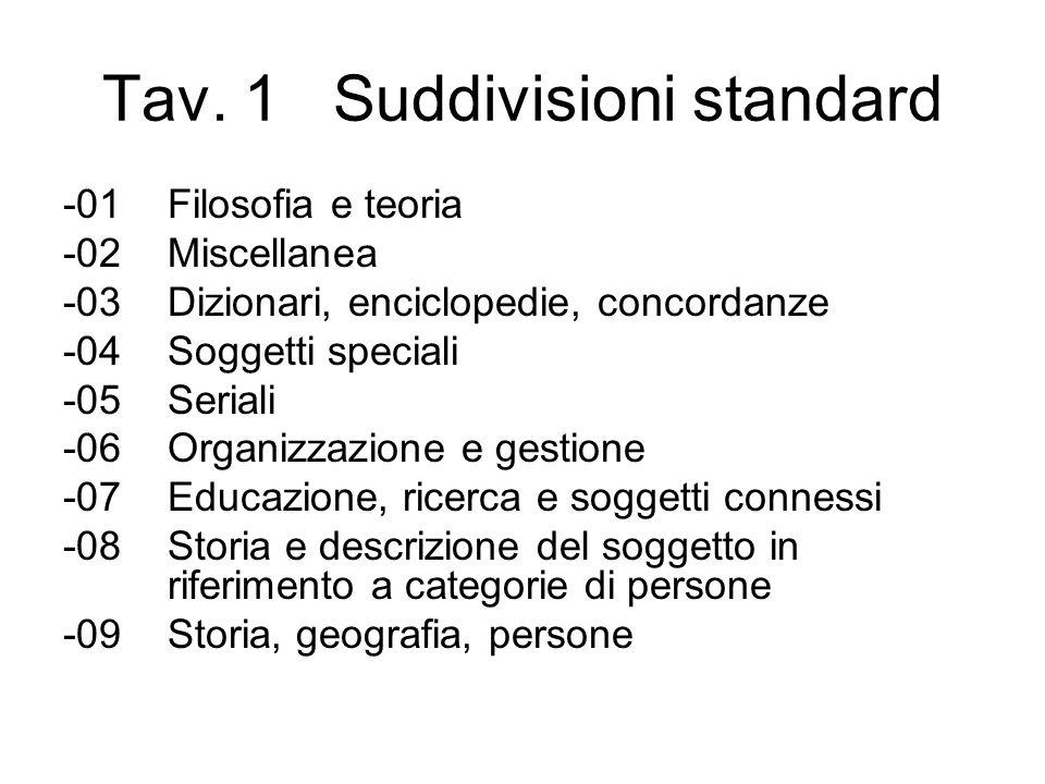 Tav. 1 Suddivisioni standard -01Filosofia e teoria -02Miscellanea -03Dizionari, enciclopedie, concordanze -04Soggetti speciali -05Seriali -06Organizza
