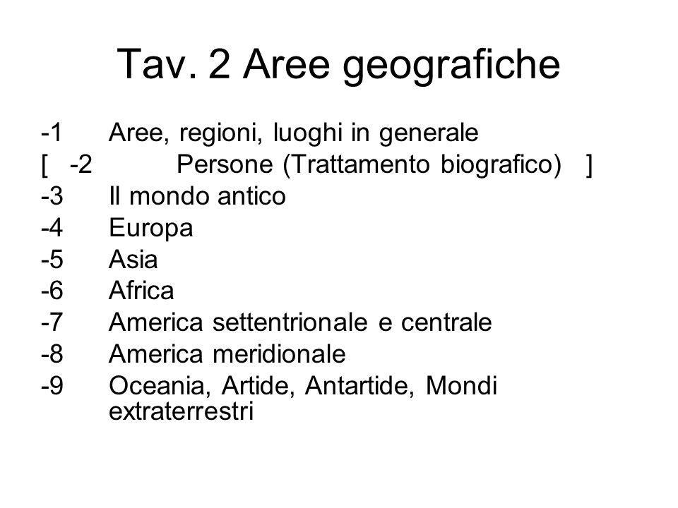 Tav. 2 Aree geografiche -1Aree, regioni, luoghi in generale [ -2Persone (Trattamento biografico) ] -3Il mondo antico -4Europa -5Asia -6Africa -7Americ
