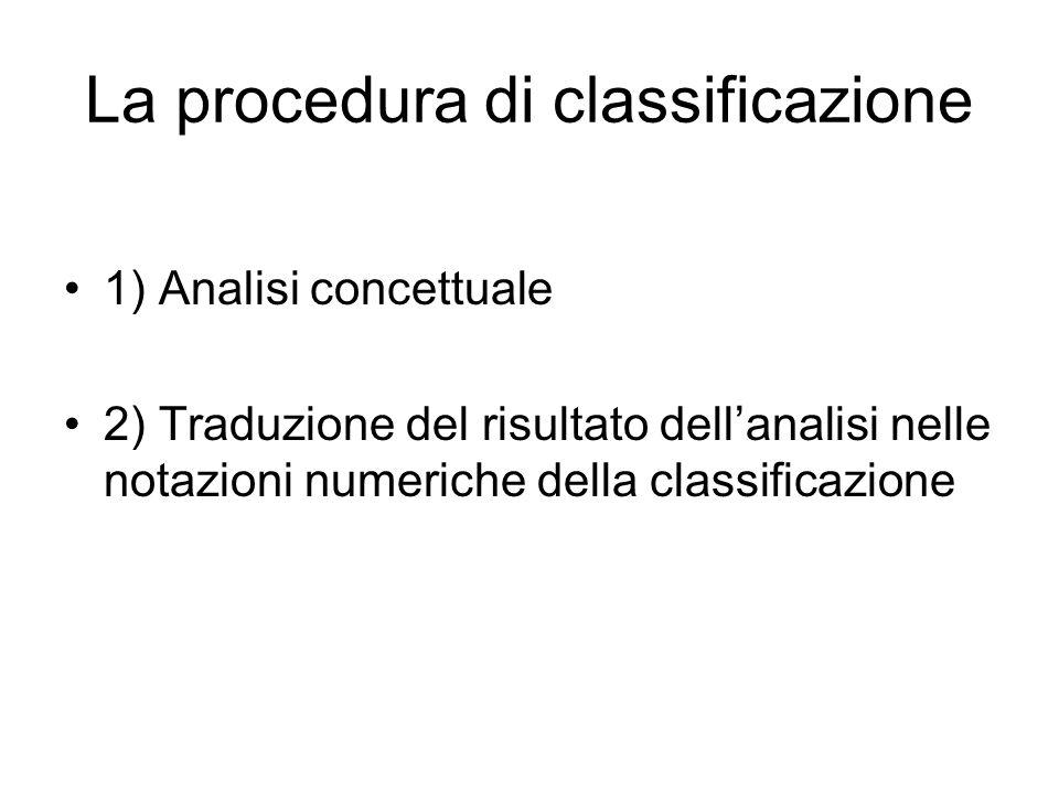 La procedura di classificazione 1) Analisi concettuale 2) Traduzione del risultato dellanalisi nelle notazioni numeriche della classificazione