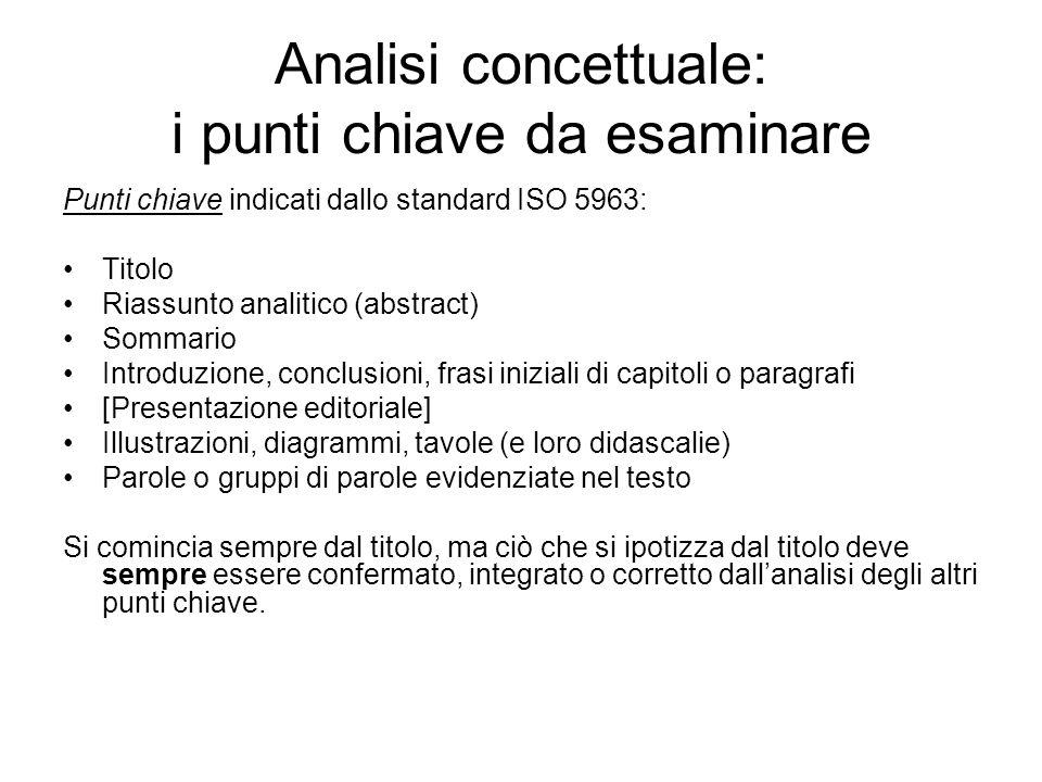 Analisi concettuale: i punti chiave da esaminare Punti chiave indicati dallo standard ISO 5963: Titolo Riassunto analitico (abstract) Sommario Introdu